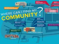 community map at UC Davis